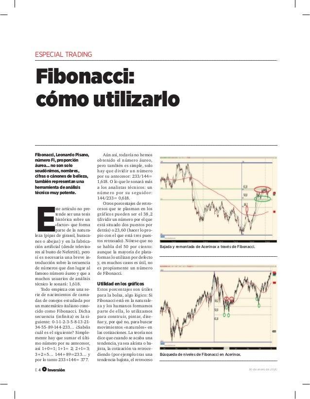 30 de enero de 2020E 4 I ESPECIAL TRADING Fibonacci, Leonardo Pisano, número Fi, proporción áurea… no son solo seudónimos,...
