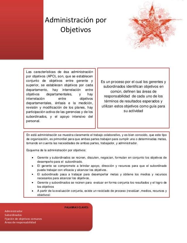 Articulo, los enfoques y teorías.
