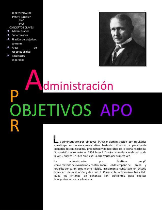 REPRESENTANTE  Peter F Drucker        AÑO       1954CONCEPTOS CLAVES Administrador Subordinados Fijación de objetivos comu...