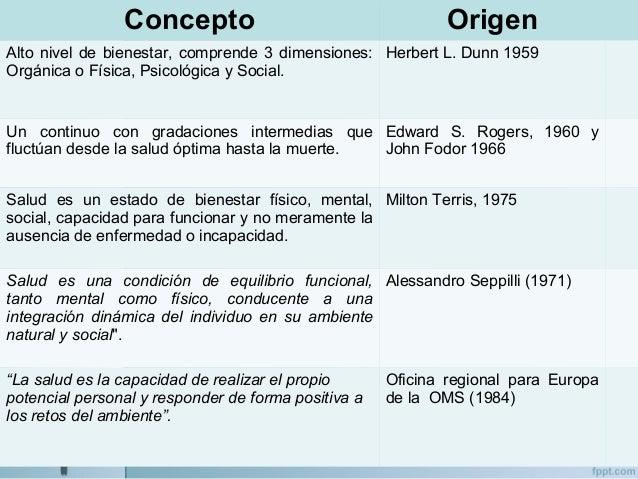 Concepto de salud definici n y evoluci n for Origen y definicion de oficina