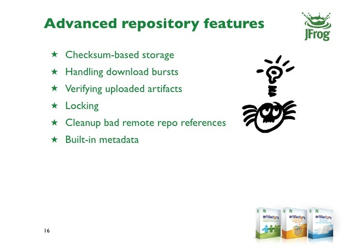 Repository Management with JFrog Artifactory