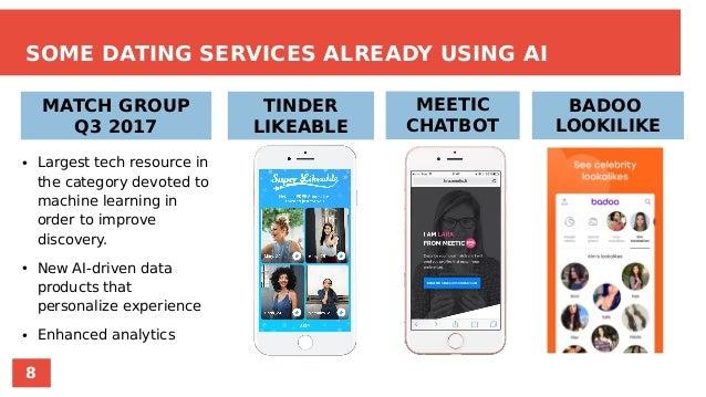 Artificial intelligence dating app
