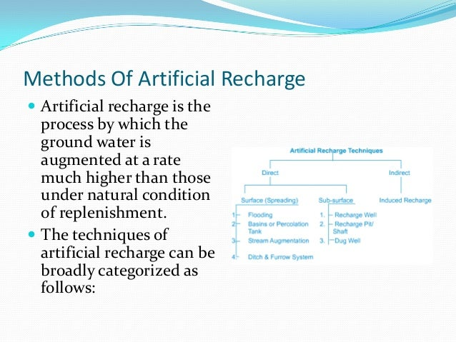 artificial recharge of ground water Abstract: floods are of great concern as the global climate changes, and  investigations of flood water infiltration and groundwater recharge are.