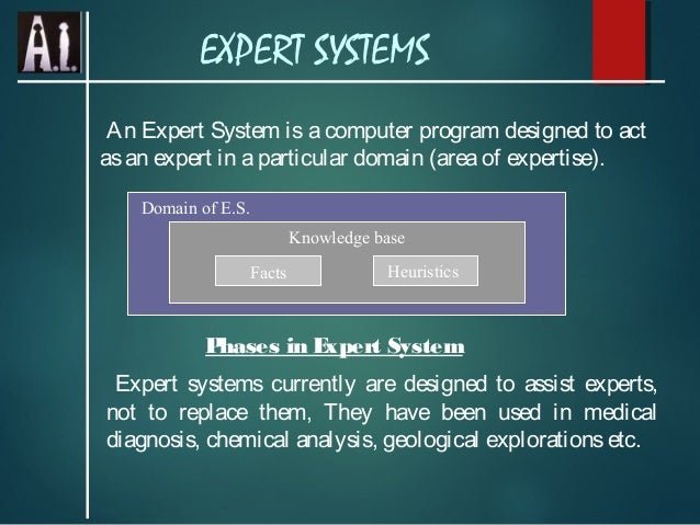 EXPERT SYSTEMS An Expert System is a computer program designed to act as an expert in a particular domain (area of experti...