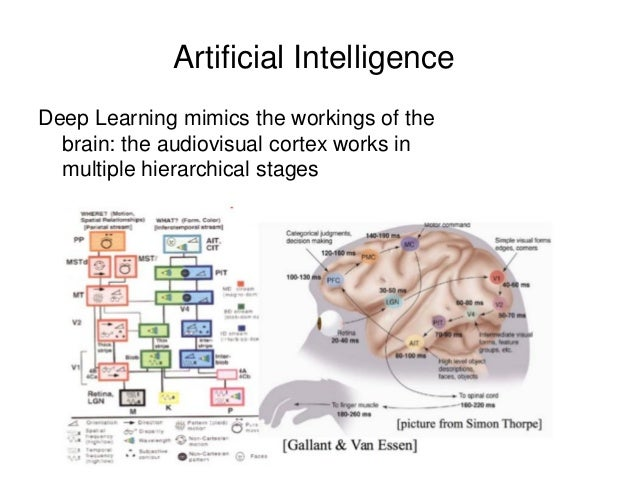 the history of the development of artificial intelligence 2016-11-02 how artificial intelligence will redefine management vegard kolbjørnsrud  many alarms have sounded on the potential for artificial intelligence (ai)  knowledge of organizational history and.