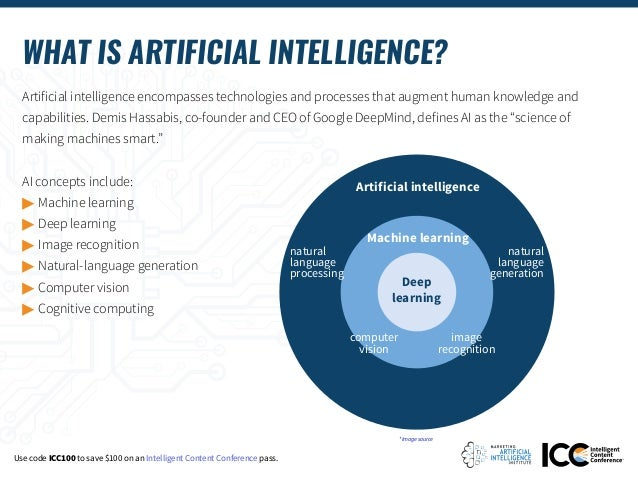 Artificial Intelligence and the Future of Content: A Guide for Marketers Slide 3