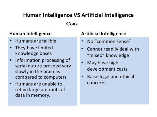 artificial intelligence Essay Examples