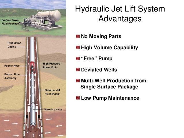 Artificial lift technology