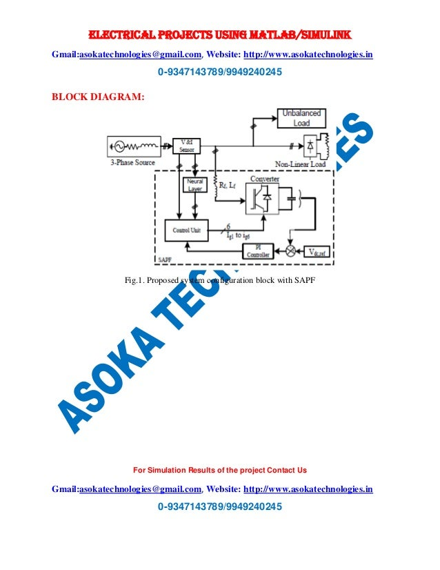 Artificial neural network based three phase Shunt Active Power Filter