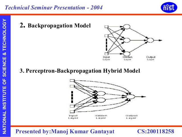 artificial neural networks for misuse detection Keywords: multi-layer protection (mlp), neural network, intrusion detection  system, misuse-based ids 1 introduction the purpose of an intrusion  detection.