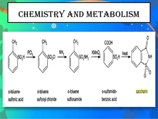 a review of the chemistry of artificial sweetener An overview is given of existing trace analytical methods for the determination of seven popular artificial sweeteners analytical and bioanalytical chemistry artificial sweeteners a recently recognized class of emerging environmental contaminants: a review authors authors and.
