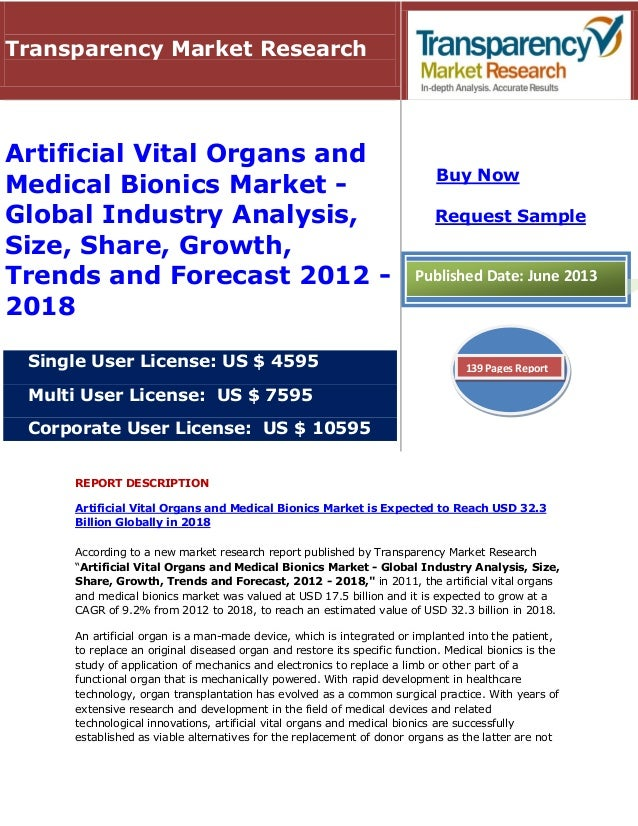 REPORT DESCRIPTION Artificial Vital Organs and Medical Bionics Market is Expected to Reach USD 32.3 Billion Globally in 20...