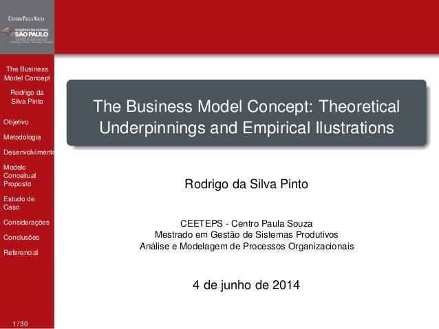 The Business  Model Concept  Rodrigo da  Silva Pinto  Objetivo  Metodologia  Desenvolvimento  Modelo  Conceitual  Proposto...