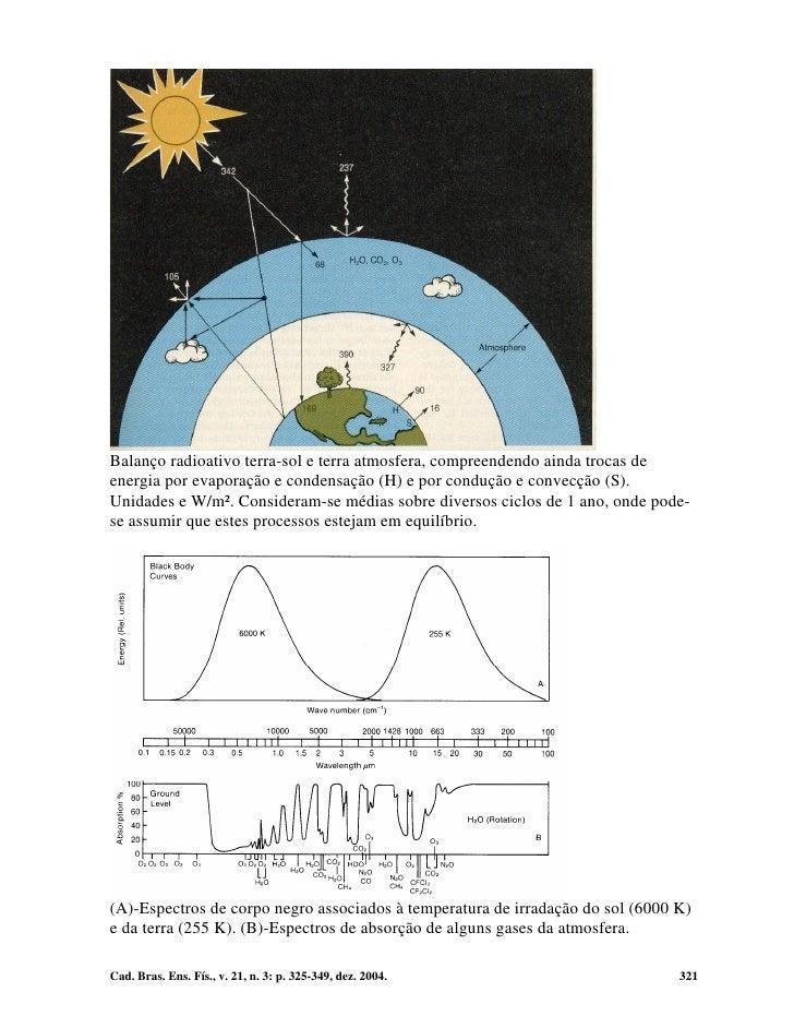 Balanço radioativo terra-sol e terra atmosfera, compreendendo ainda trocas deenergia por evaporação e condensação (H) e po...