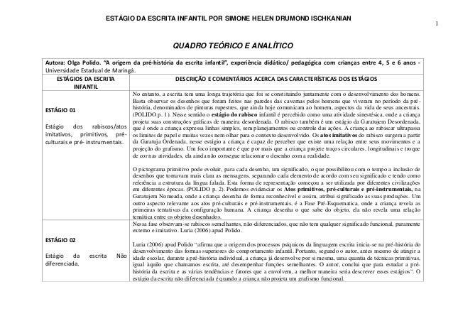 """ESTÁGIO DA ESCRITA INFANTIL POR SIMONE HELEN DRUMOND ISCHKANIAN 1 QUADRO TEÓRICO E ANALÍTICO Autora: Olga Polido. """"A orige..."""