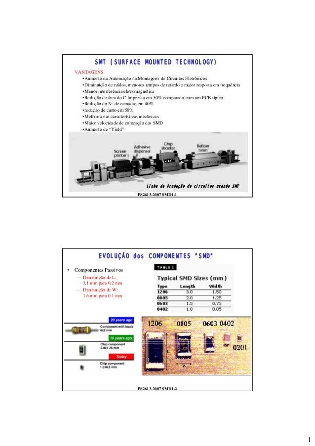 SMT (SURFACE MOUNTED TECHNOLOGY) VANTAGENS •Aumento da Automação na Montagem de Circuitos Eletrônicos •Diminuição de ruído...
