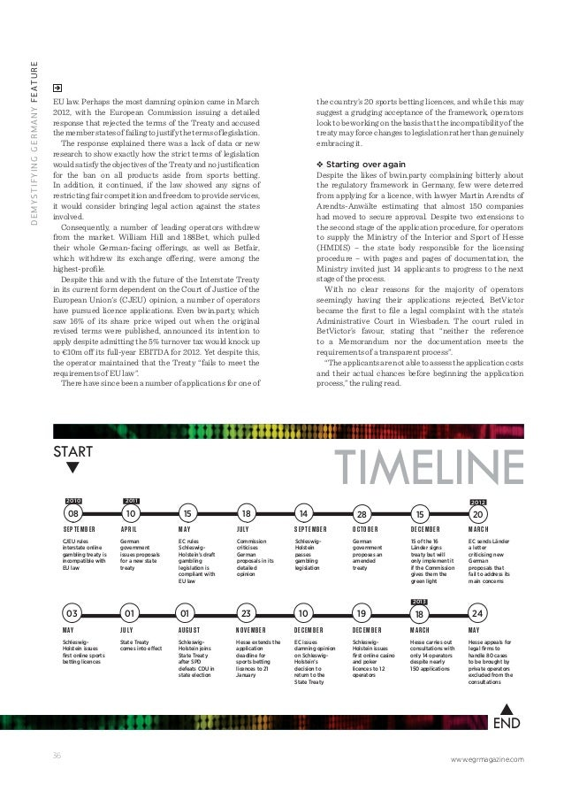 Artikel demystifying germany_ma Slide 3