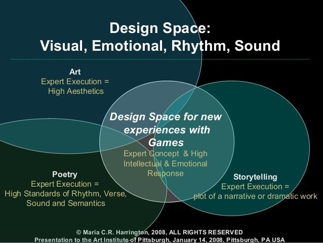 The Poetics Of Games Art Poetry And Storytelling In Modern Game De - The art institute game design