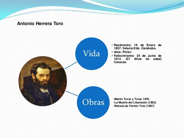 Antonio Herrera Toro                               • Nacimiento: 16 de Enero de                                 1857. Vale...