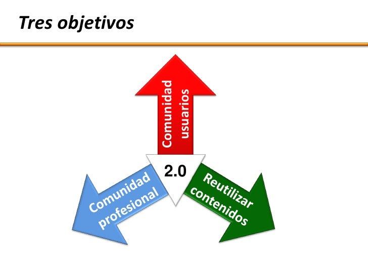 Tres objetivos                      Comunidad                   usuarios                  2.0