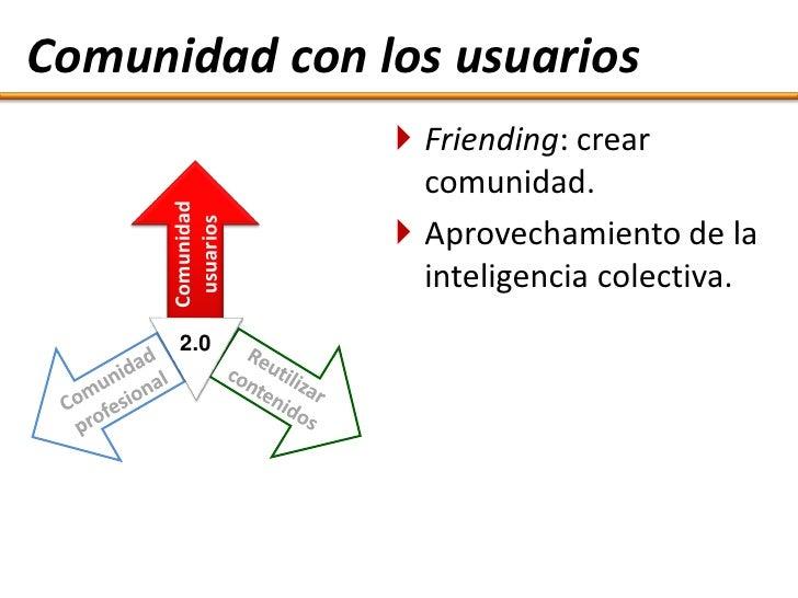 Comunidad con los usuarios                    Friending: crear       Comunidad     comunidad.                    Aprovec...
