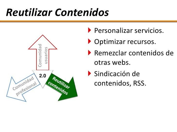 Reutilizar Contenidos                    Personalizar servicios.       Comunidad        usuarios                    Opti...