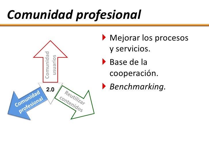 Comunidad profesional                   Mejorar los procesos      Comunidad       usuarios                    y servicios...