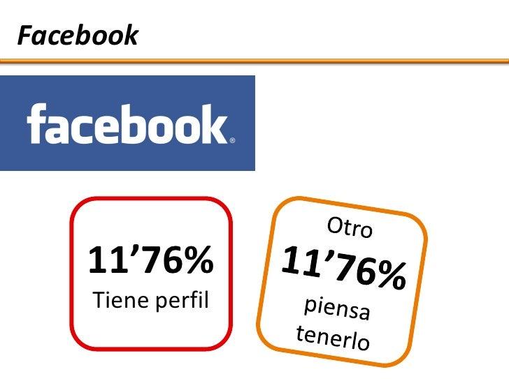 Facebook         11'76%     Tiene perfil