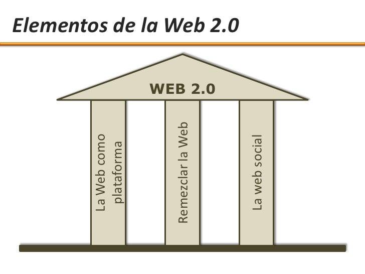 La Web como   plataforma    Remezclar la Web                    WEB 2.0                              Elementos de la Web 2...