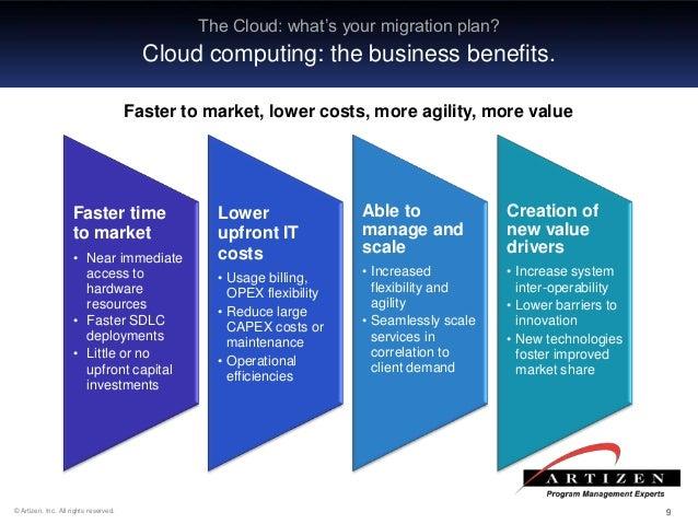 Cloud Migration Cloud Computing Benefits Amp Issues