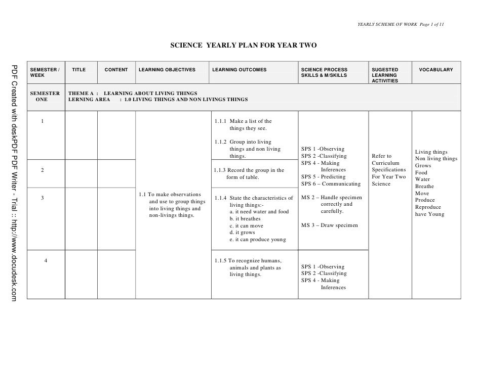 YEARLY SCHEME OF WORK Page 1 of 11                                                                                        ...