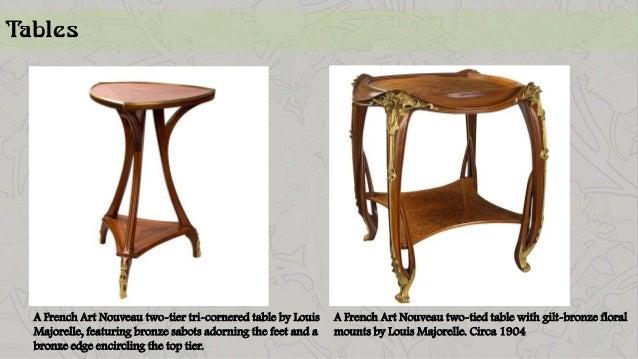 Art Nouveau Furniture Interiors And Accessories