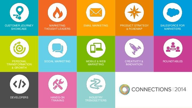 Track: Personal Transformation & Growth  #CNX14  CUSTOMER JOURNEY  SHOWCASE  MARKETING  THOUGHT LEADERS  EMAIL MARKETING P...