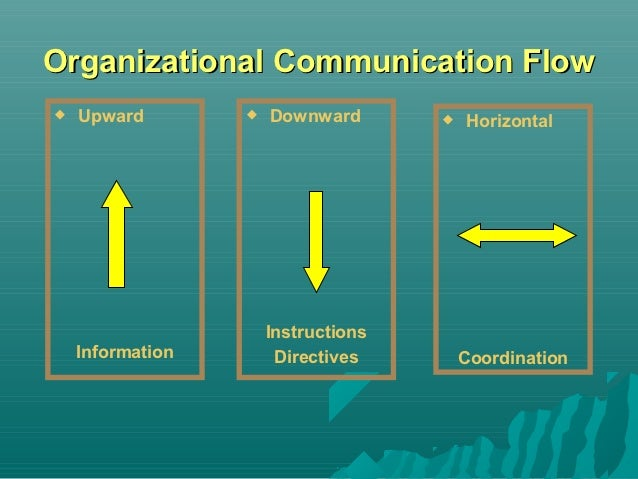 upward downward and horizontal communication