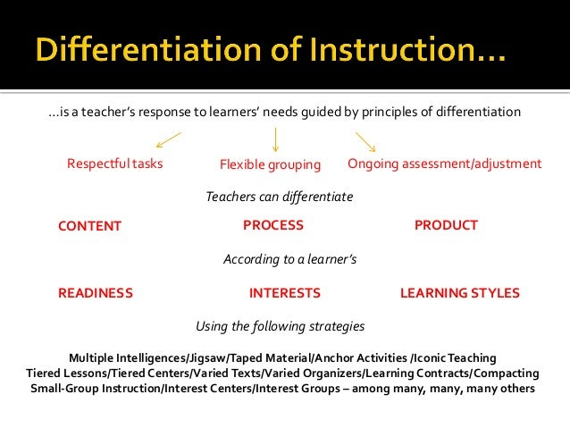 Anchor Activities Differentiated Instruction Daily Instruction