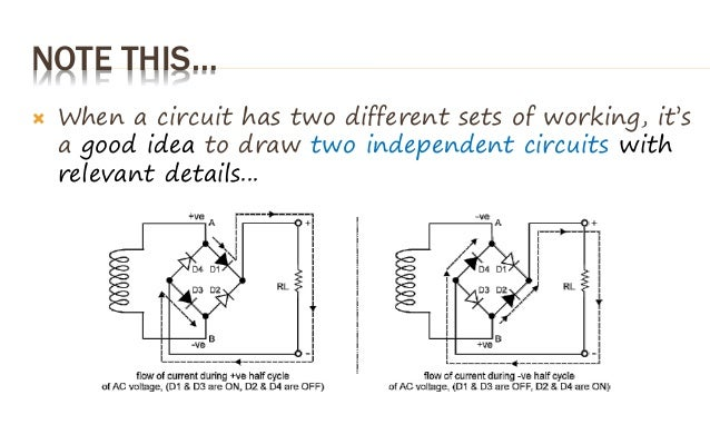 Art of drawing figures & circuits