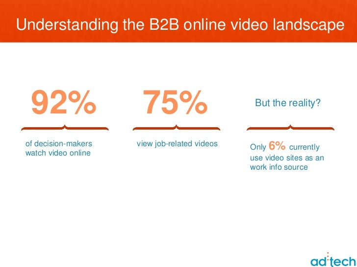 The Art of Social Content Distribution Slide 2