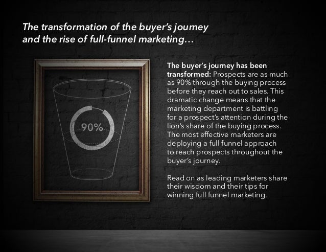 marketing 2 full Maximize your return on investment with our full service marketing department   you'll benefit by having a professional team of marketers that are committed to.