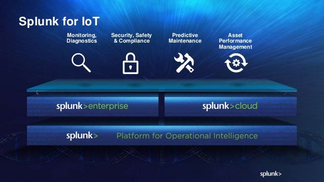 Art Of The Possible Innovating With Splunk
