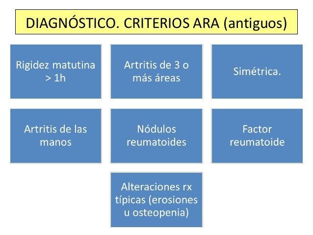 ETIOPATOGENIA: INMUNOLOGÍA Infiltración LT CD4 (CD69) en sinovial (perivascular) LTCD4 (+)Macrófagos → Il1, Il6, TNF (+)LB...