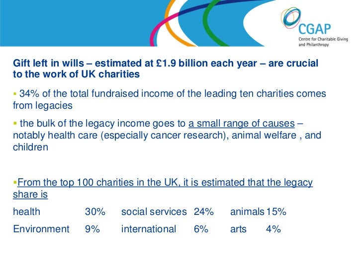 Gift left in wills – estimated at £1.9 billion each year – are crucialto the work of UK charities 34% of the total fundra...