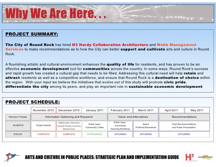 Why We Are Here. . .PROJECT SUMMARY:The City of Round Rock has hired H3 Hardy Collaboration Architecture and Webb Manageme...