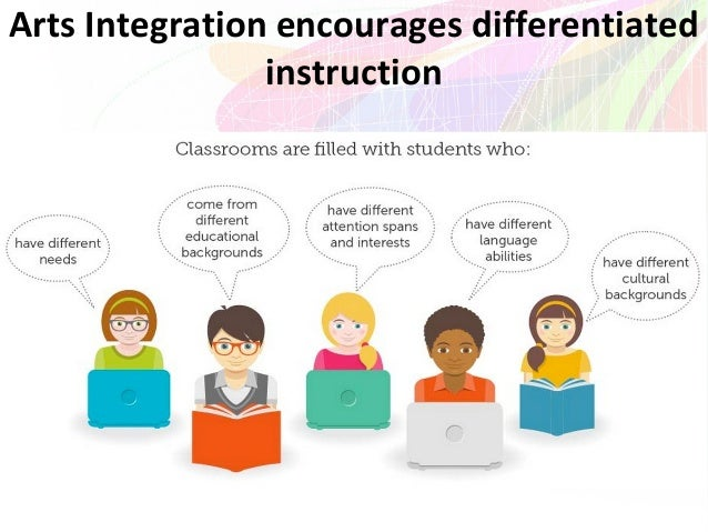 Udl Classroom Design ~ Arts integration and education for the non art classroom