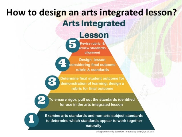 integrating the arts The purpose of this study was to explore, describe and examine how early childhood teachers utilize and integrate the arts (music, drama, and visual arts) in teaching children ages 3 to 5 it also examined the formal and informal arts education background of early childhood teachers, the relationship between teacher training and educational.