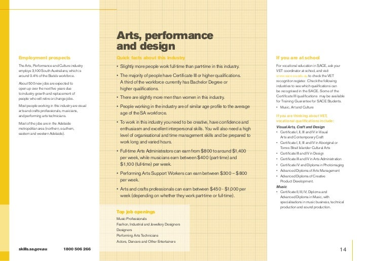 Arts, performance                                                  and designEmployment prospects                         ...