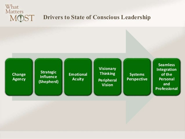leadership and diversity management