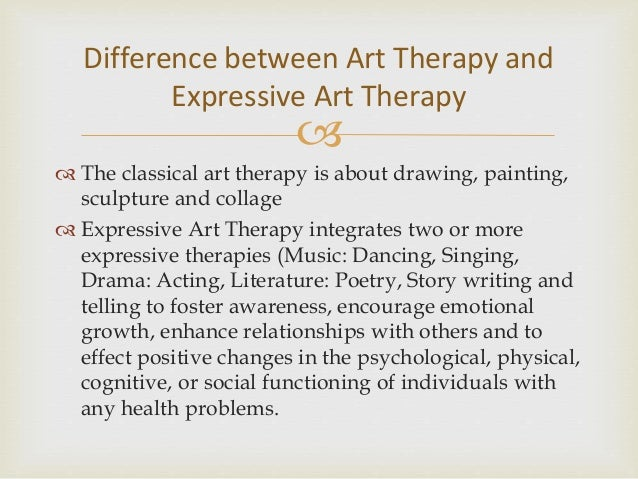 Articles of Interest | Trauma-Informed Expressive Art Therapies and Related Topics