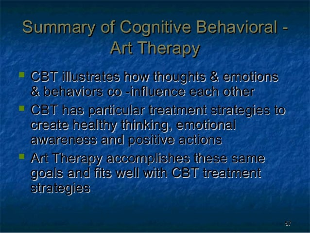 Art therapy cbt presentation revised panic attack fish hook model 56 57 summary of cognitive behavioral art therapy toneelgroepblik Gallery