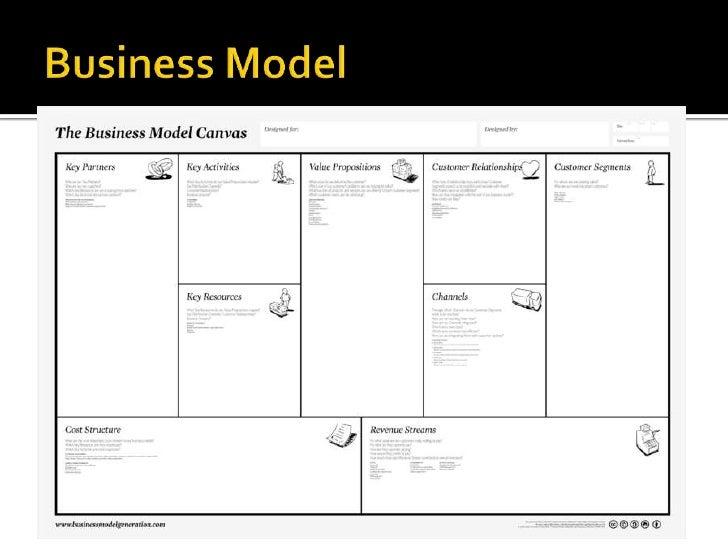Business Model<br />