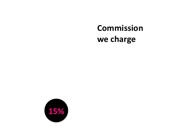 Commission   we  charge    15%